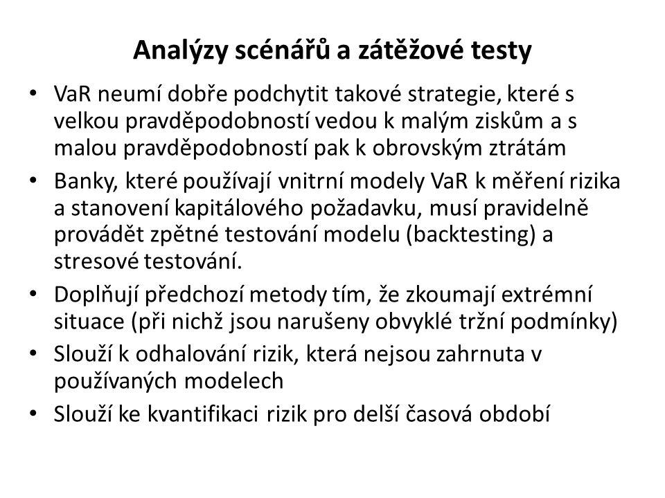 Analýzy scénářů a zátěžové testy