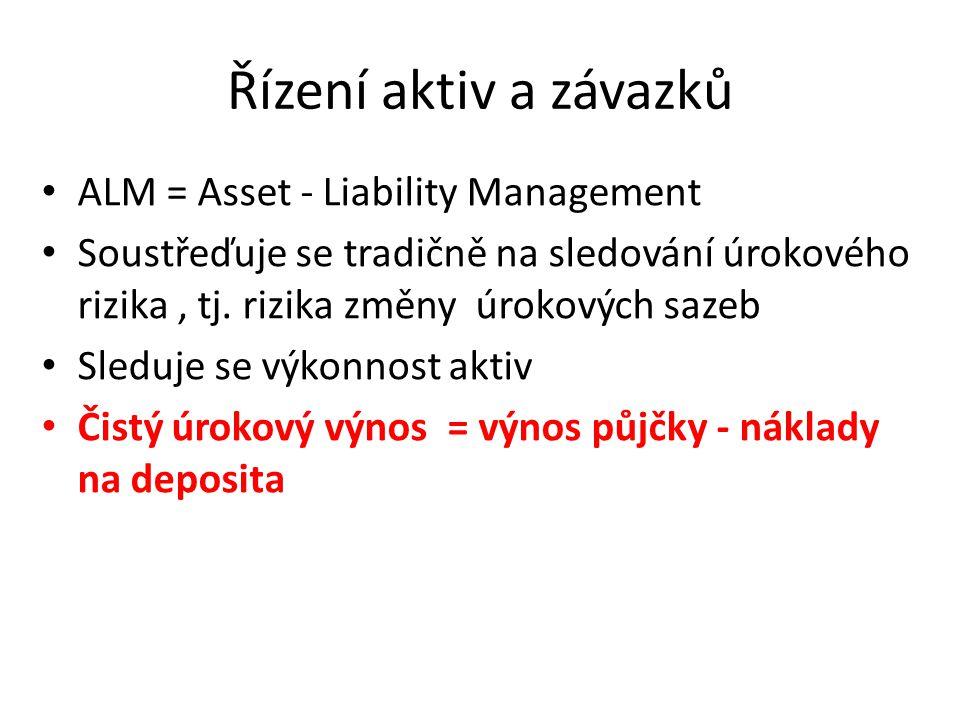 Řízení aktiv a závazků ALM = Asset - Liability Management