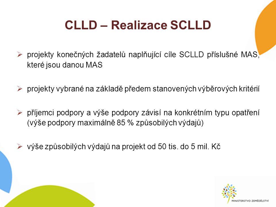 CLLD – Realizace SCLLD projekty konečných žadatelů naplňující cíle SCLLD příslušné MAS, které jsou danou MAS.