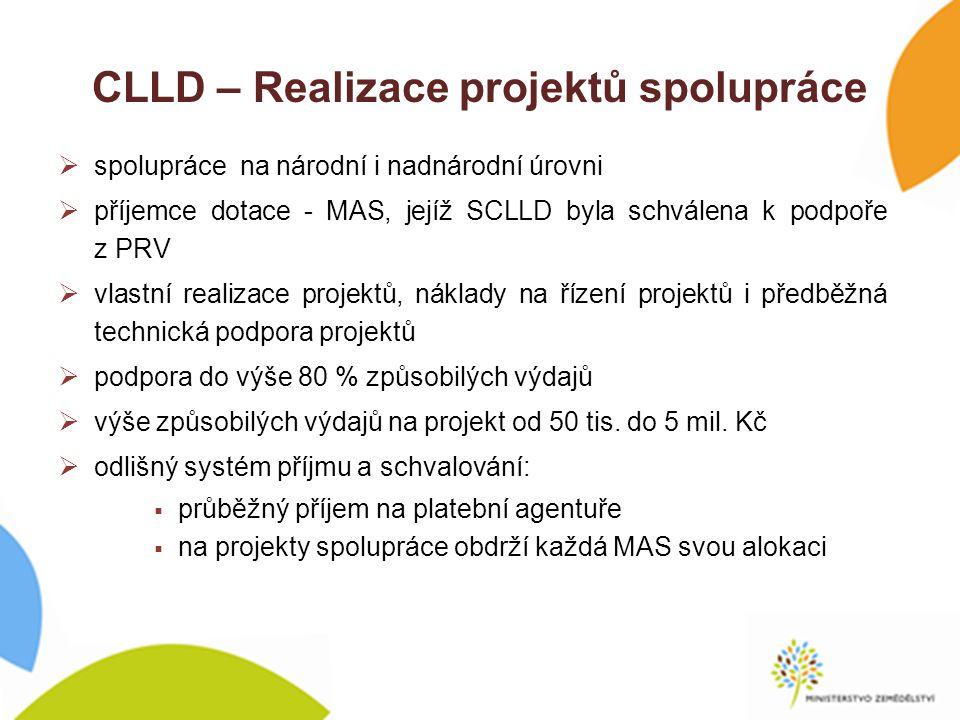CLLD – Realizace projektů spolupráce