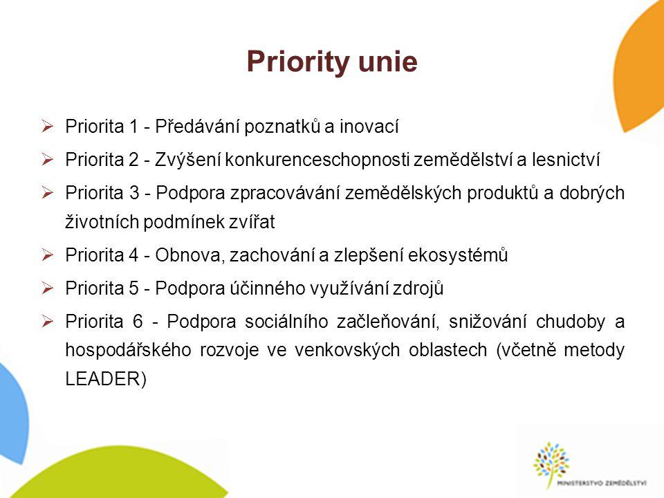 Priority unie Priorita 1 - Předávání poznatků a inovací