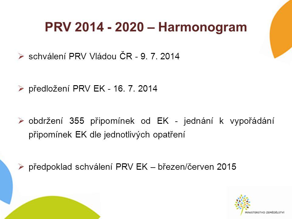 PRV 2014 - 2020 – Harmonogram schválení PRV Vládou ČR - 9. 7. 2014