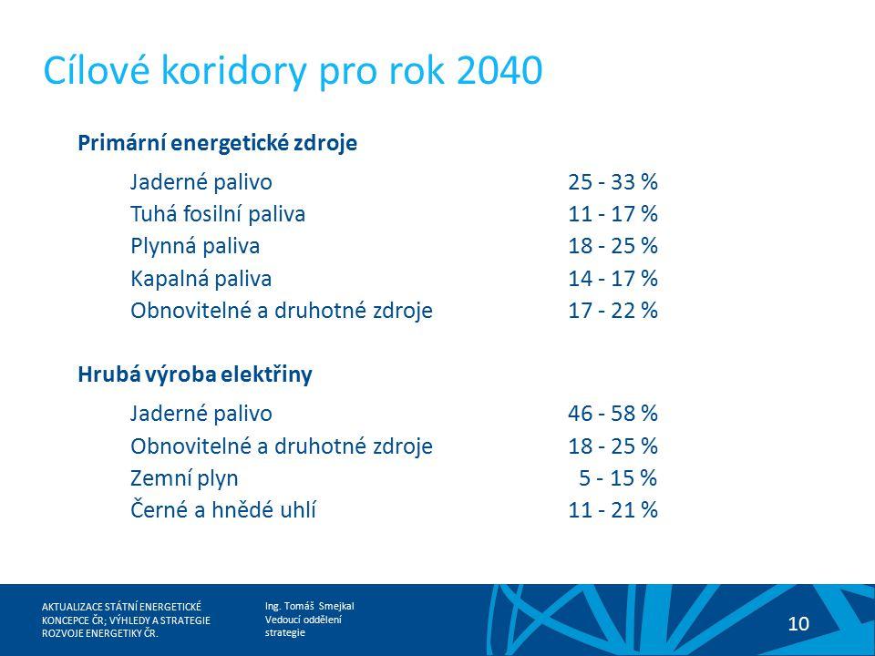 Cílové koridory pro rok 2040