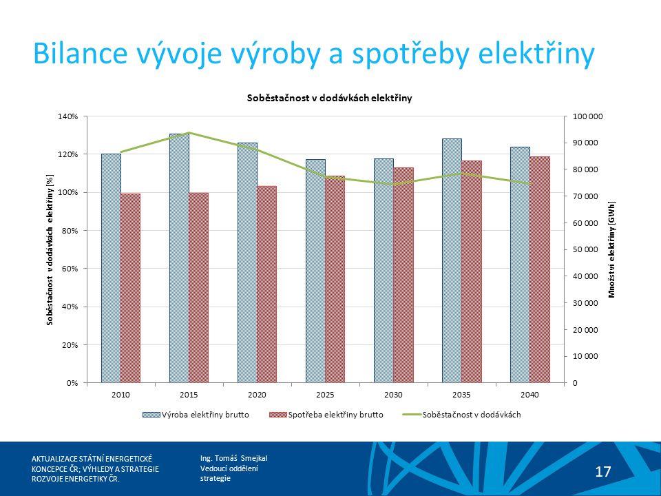 Bilance vývoje výroby a spotřeby elektřiny