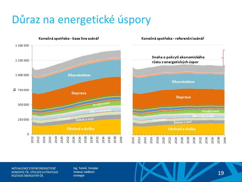 Důraz na energetické úspory
