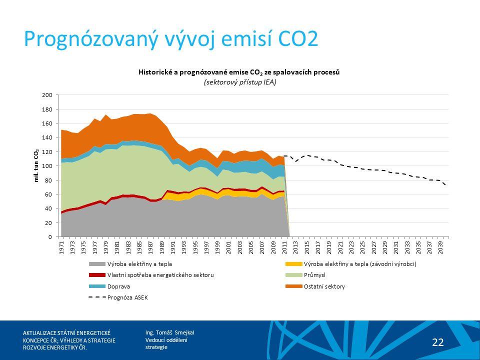 Prognózovaný vývoj emisí CO2