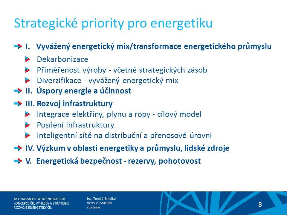 Strategické priority pro energetiku