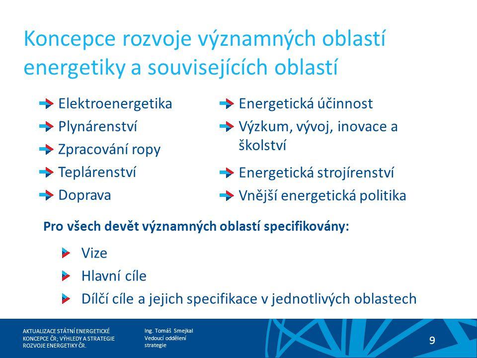 Koncepce rozvoje významných oblastí energetiky a souvisejících oblastí