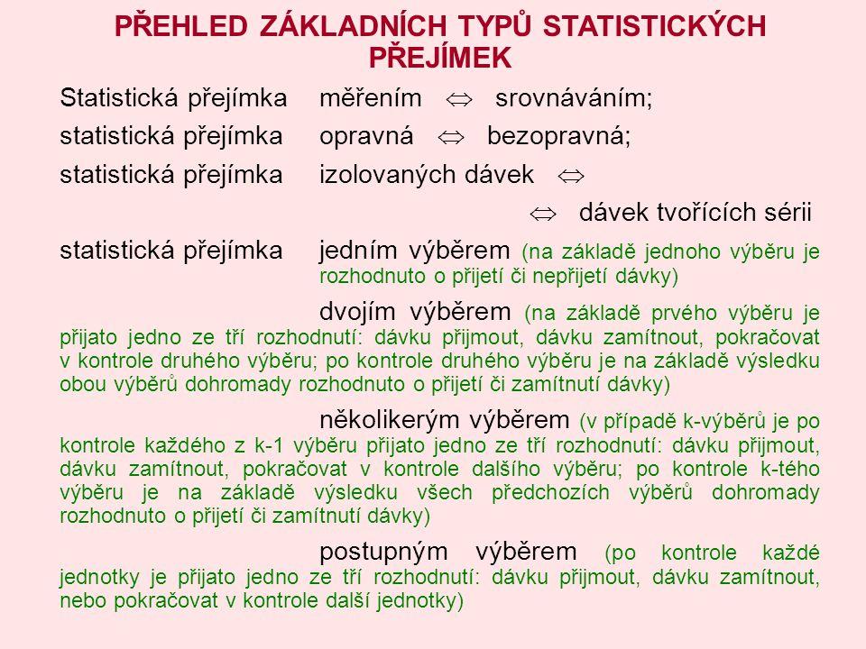 PŘEHLED ZÁKLADNÍCH TYPŮ STATISTICKÝCH PŘEJÍMEK