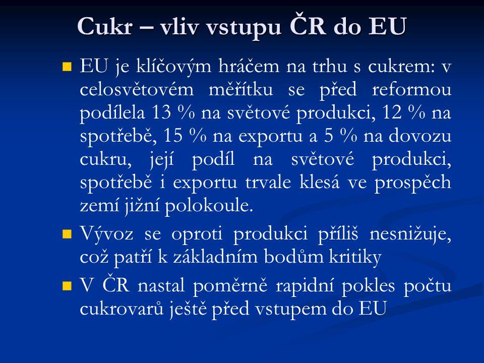 Cukr – vliv vstupu ČR do EU