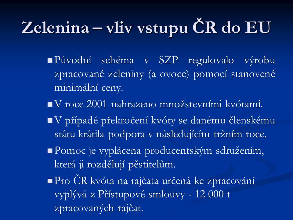 Zelenina – vliv vstupu ČR do EU