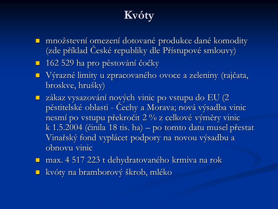 Kvóty množstevní omezení dotované produkce dané komodity (zde příklad České republiky dle Přístupové smlouvy)