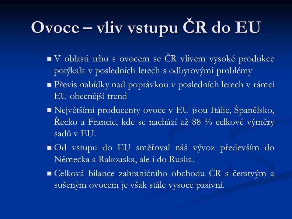 Ovoce – vliv vstupu ČR do EU
