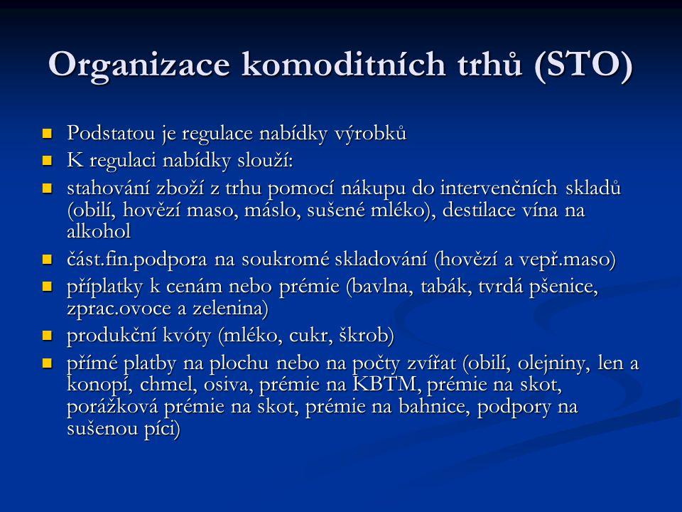 Organizace komoditních trhů (STO)