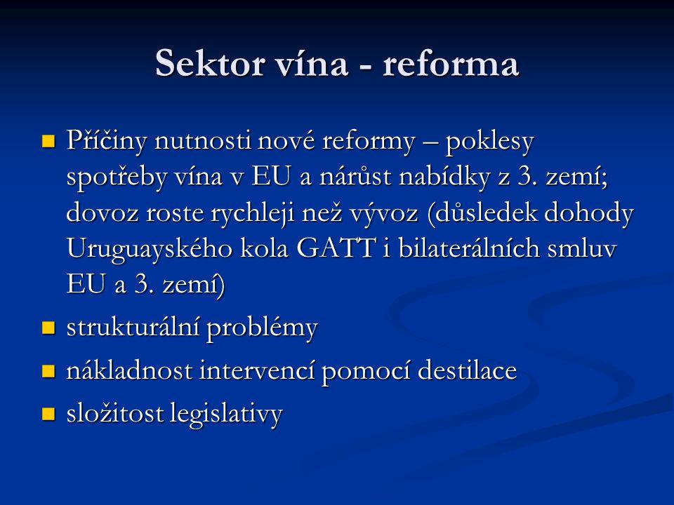 Sektor vína - reforma