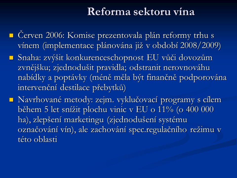 Reforma sektoru vína Červen 2006: Komise prezentovala plán reformy trhu s vínem (implementace plánována již v období 2008/2009)