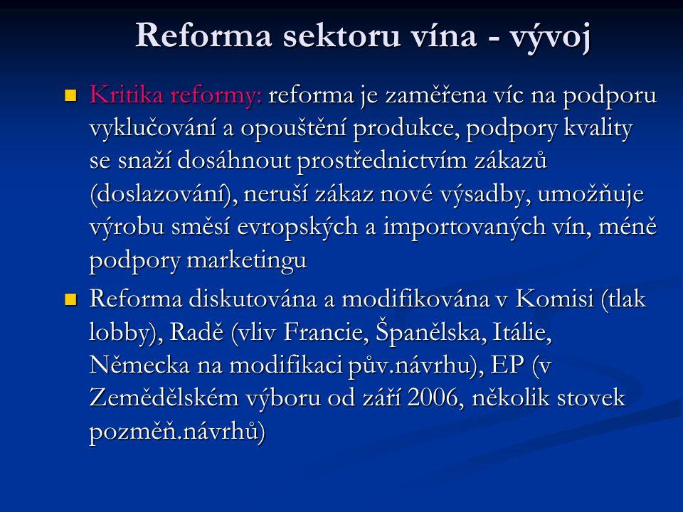 Reforma sektoru vína - vývoj