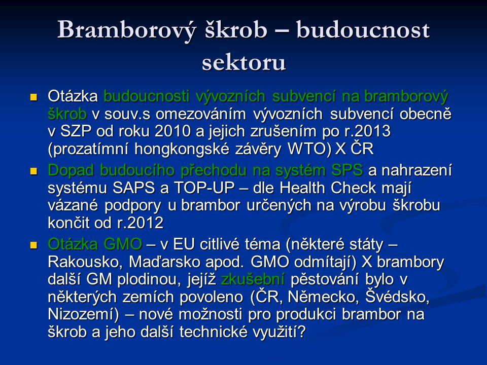 Bramborový škrob – budoucnost sektoru