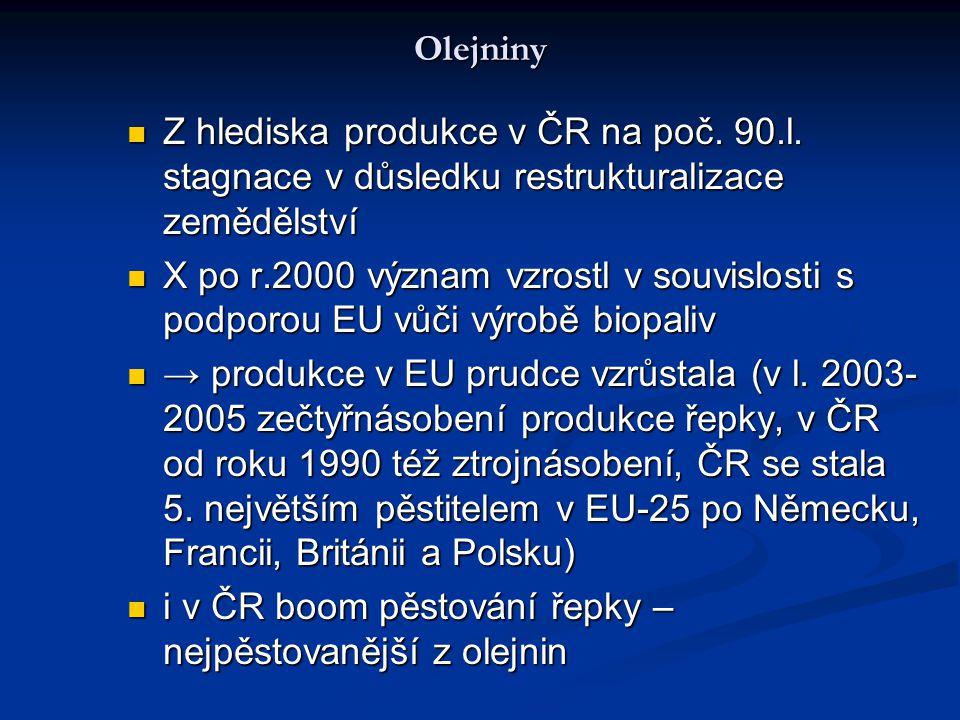 Olejniny Z hlediska produkce v ČR na poč. 90.l. stagnace v důsledku restrukturalizace zemědělství.