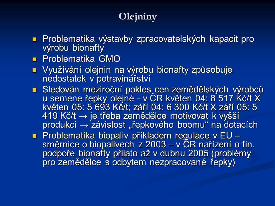 Olejniny Problematika výstavby zpracovatelských kapacit pro výrobu bionafty. Problematika GMO.