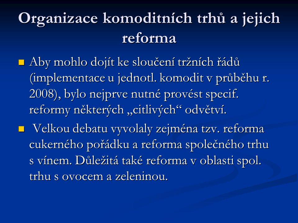 Organizace komoditních trhů a jejich reforma