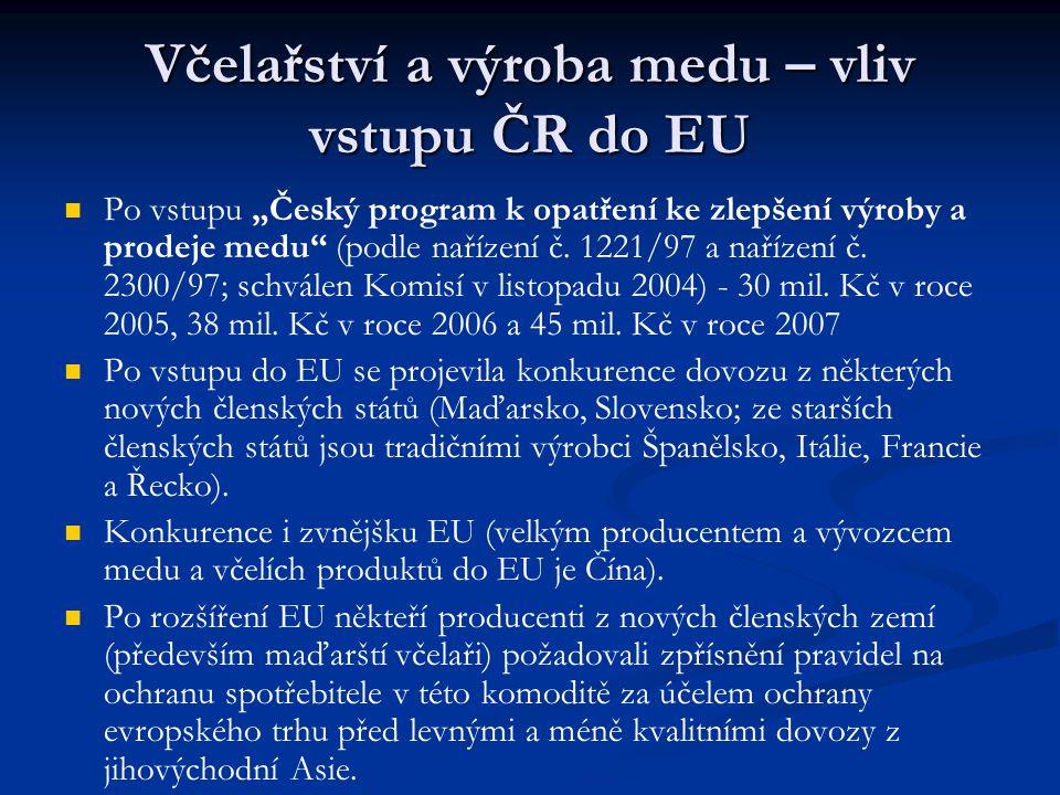 Včelařství a výroba medu – vliv vstupu ČR do EU