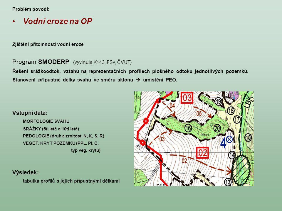 Vodní eroze na OP Program SMODERP (vyvinula K143, FSv, ČVUT)