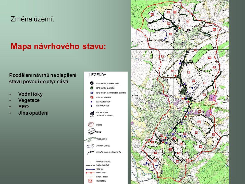 Mapa návrhového stavu: