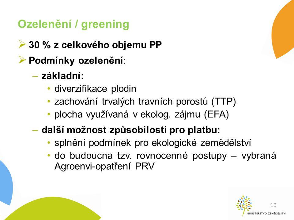 Ozelenění / greening 30 % z celkového objemu PP Podmínky ozelenění:
