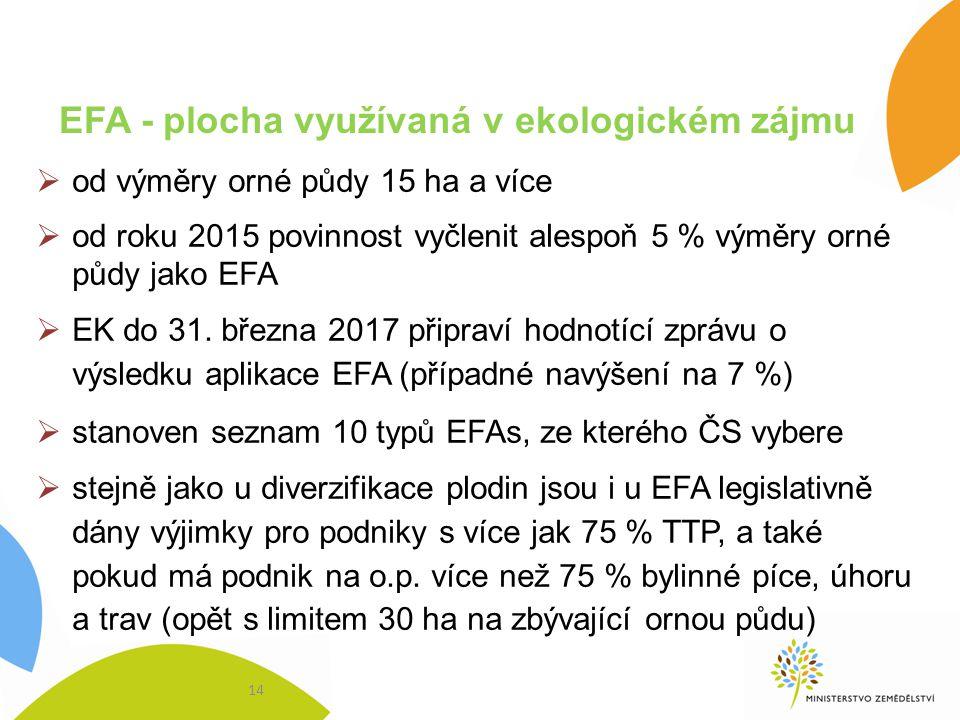 EFA - plocha využívaná v ekologickém zájmu