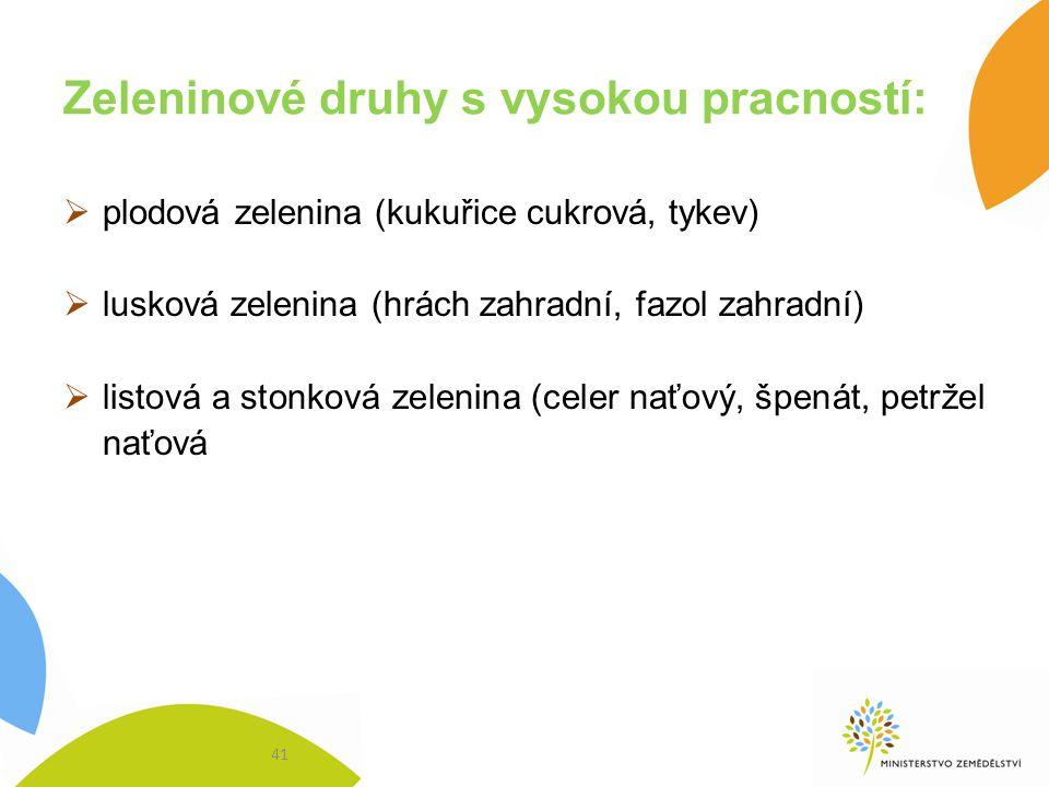 Zeleninové druhy s vysokou pracností: