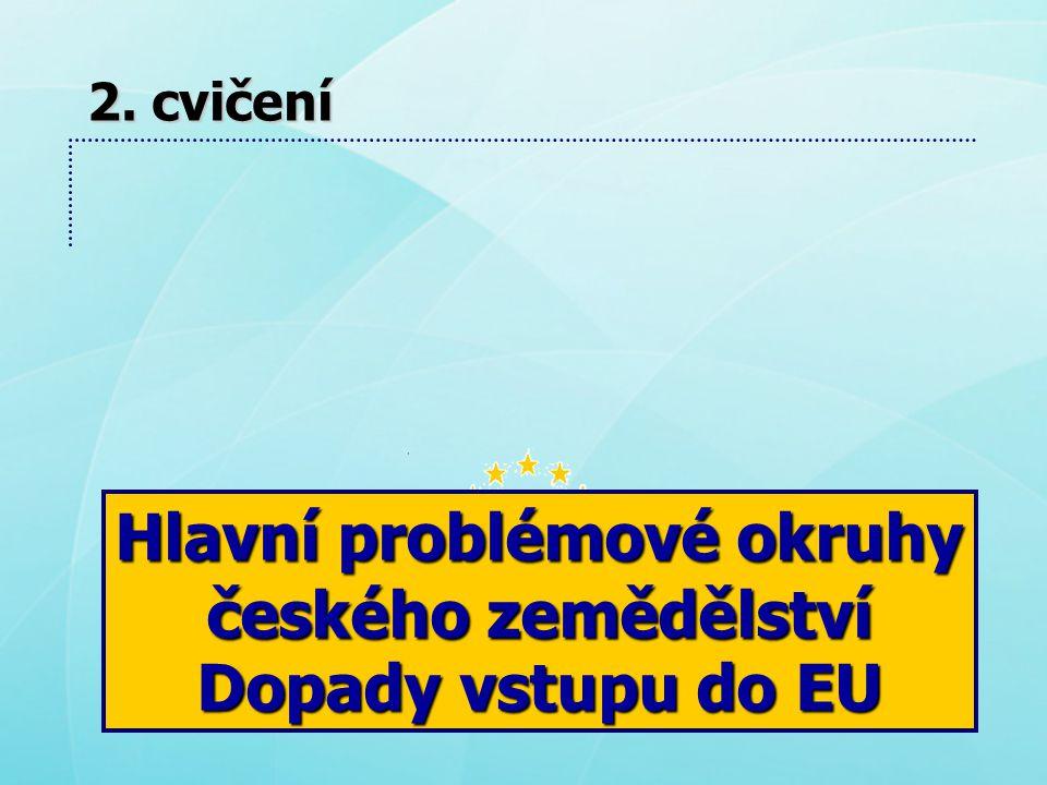 Hlavní problémové okruhy českého zemědělství Dopady vstupu do EU