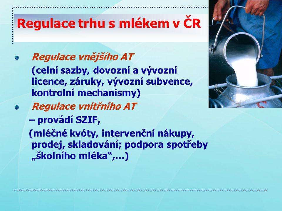 Regulace trhu s mlékem v ČR