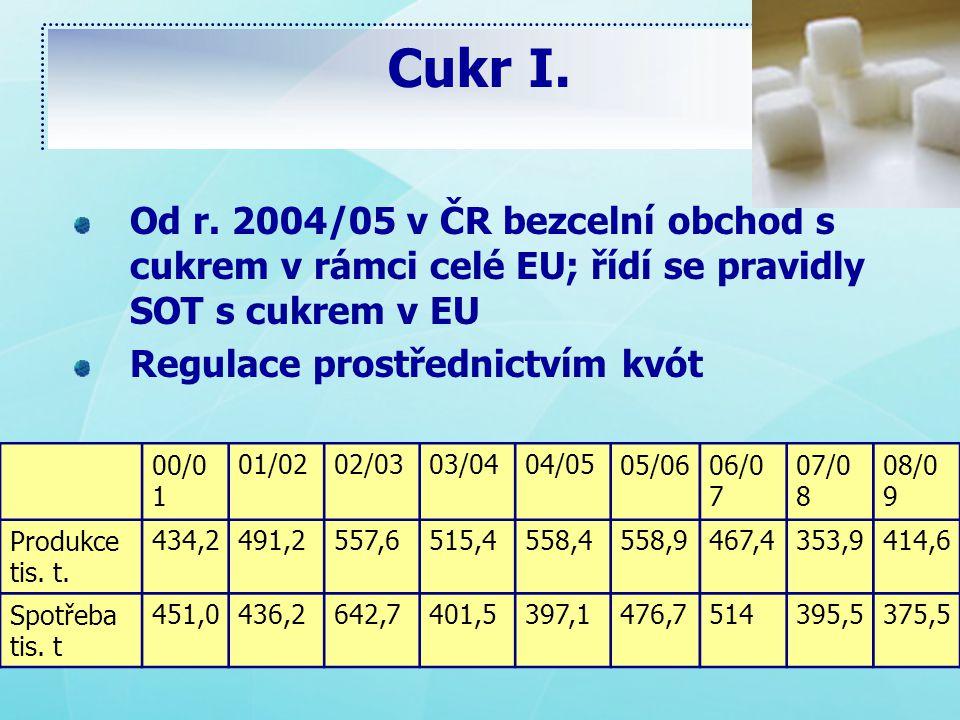 Cukr I. Od r. 2004/05 v ČR bezcelní obchod s cukrem v rámci celé EU; řídí se pravidly SOT s cukrem v EU.