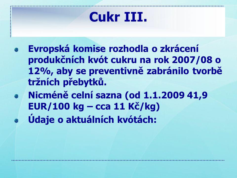 Cukr III. Evropská komise rozhodla o zkrácení produkčních kvót cukru na rok 2007/08 o 12%, aby se preventivně zabránilo tvorbě tržních přebytků.