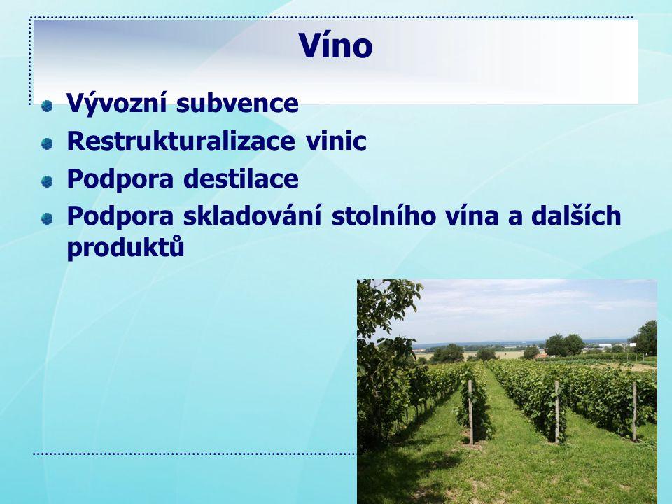 Víno Vývozní subvence Restrukturalizace vinic Podpora destilace