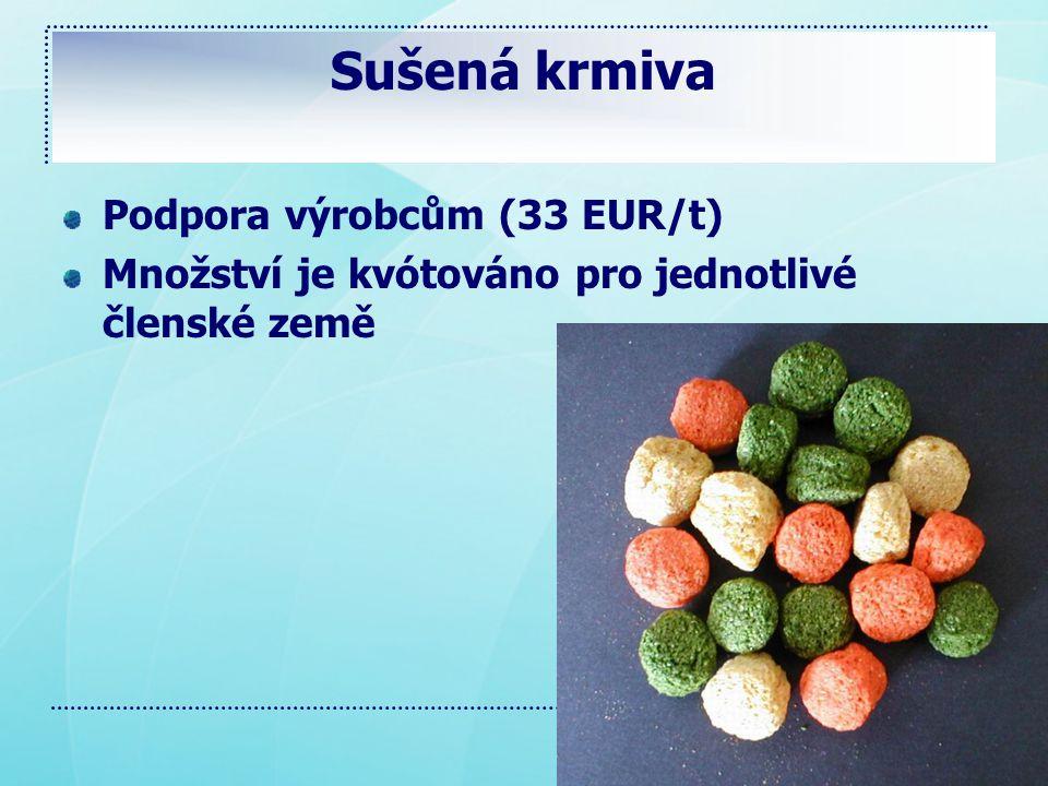 Sušená krmiva Podpora výrobcům (33 EUR/t)