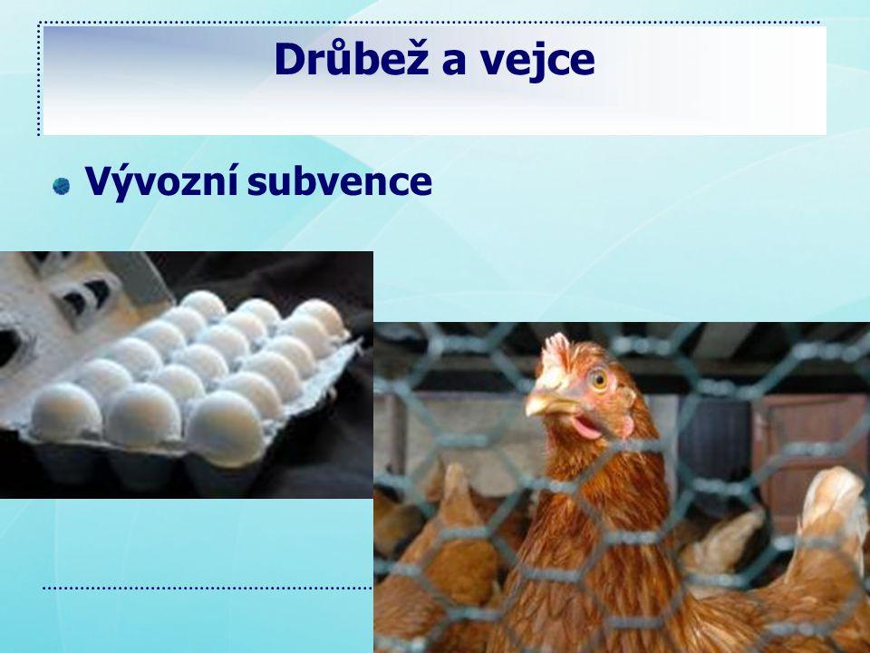 Drůbež a vejce Vývozní subvence