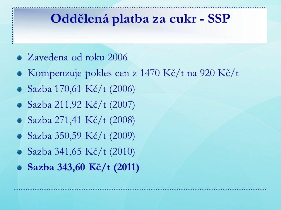 Oddělená platba za cukr - SSP
