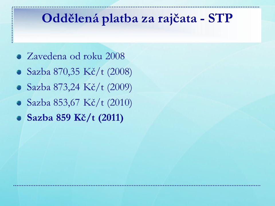 Oddělená platba za rajčata - STP