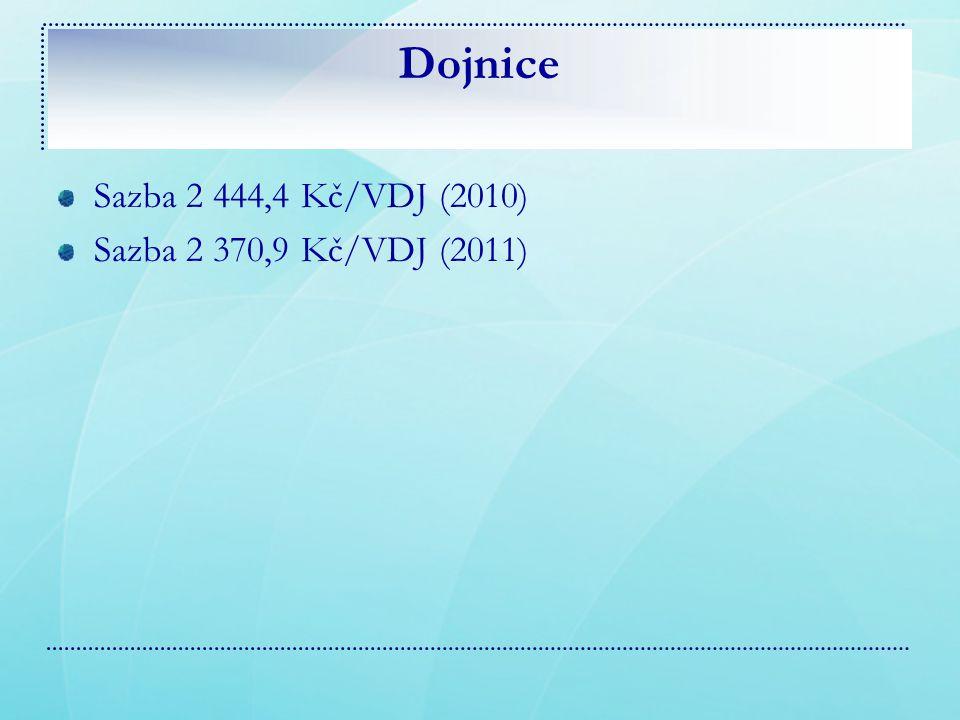 Dojnice Sazba 2 444,4 Kč/VDJ (2010) Sazba 2 370,9 Kč/VDJ (2011)