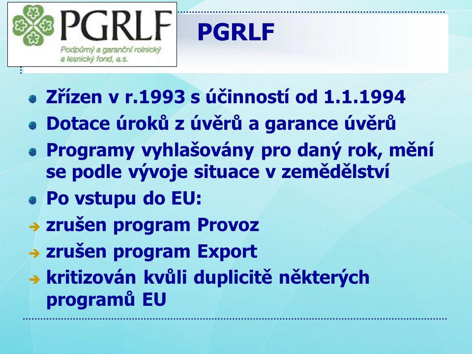 PGRLF Zřízen v r.1993 s účinností od 1.1.1994