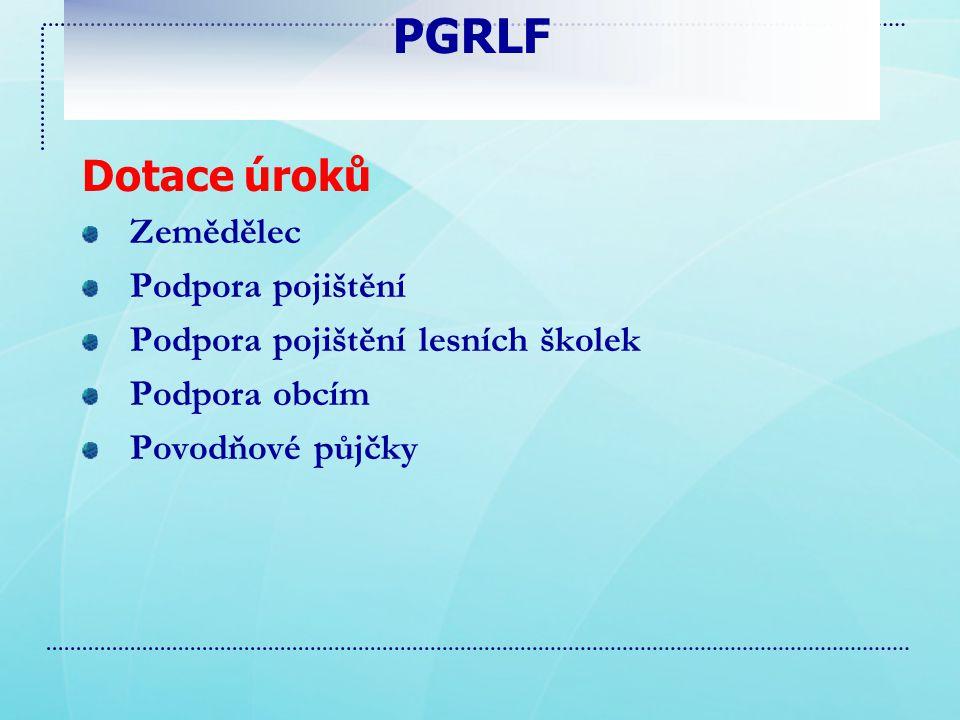 PGRLF Dotace úroků Zemědělec Podpora pojištění