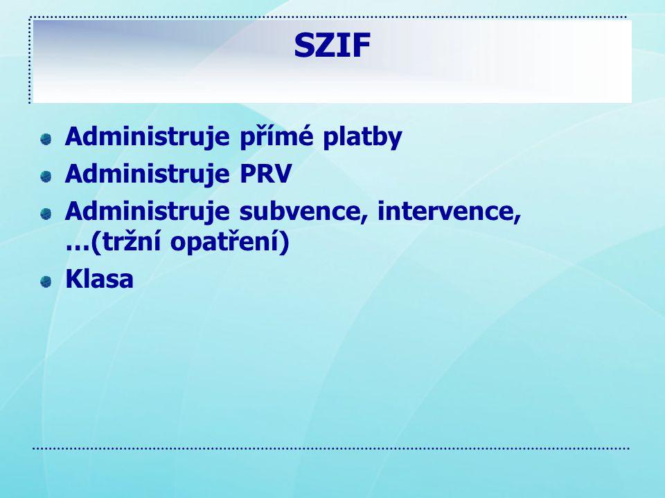 SZIF Administruje přímé platby Administruje PRV