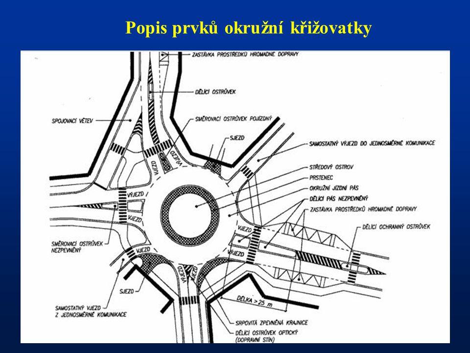 Popis prvků okružní křižovatky