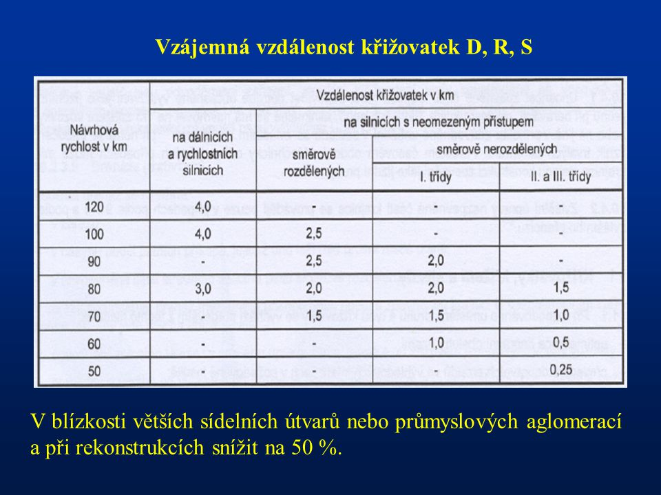 Vzájemná vzdálenost křižovatek D, R, S
