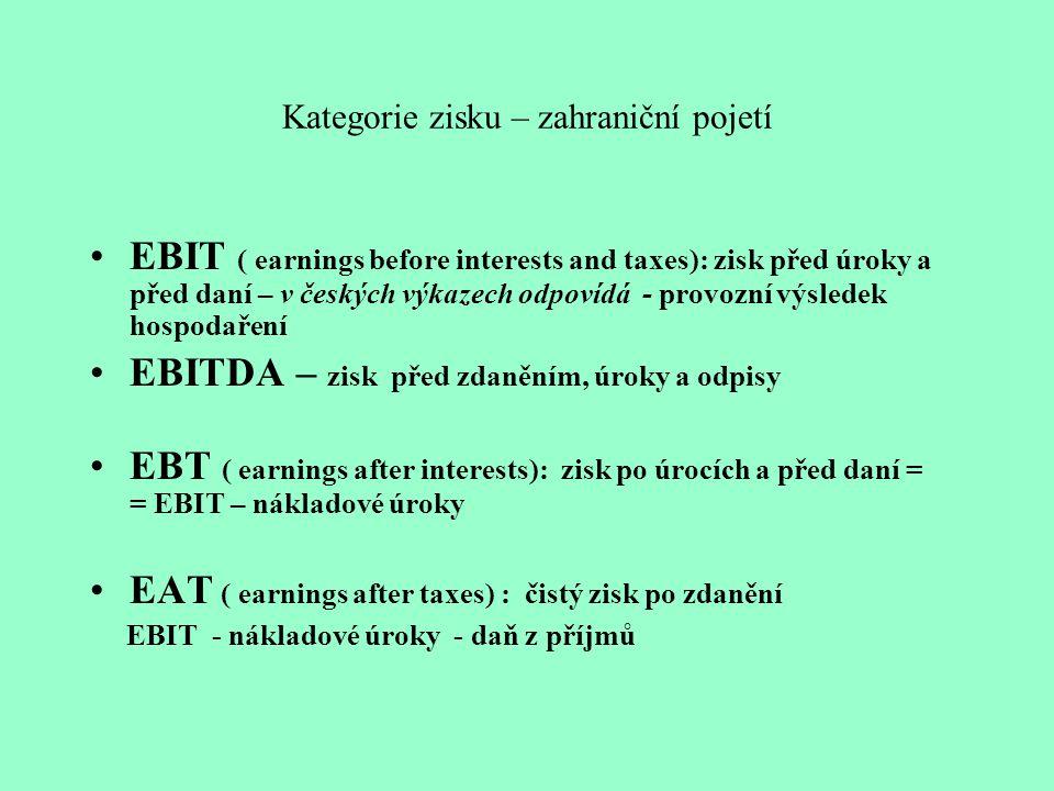 Kategorie zisku – zahraniční pojetí