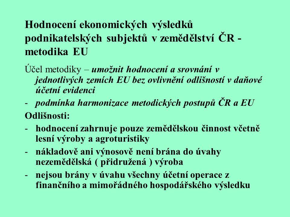 Hodnocení ekonomických výsledků podnikatelských subjektů v zemědělství ČR - metodika EU