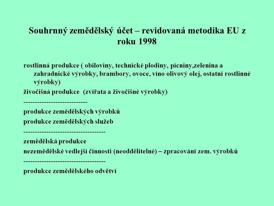 Souhrnný zemědělský účet – revidovaná metodika EU z roku 1998