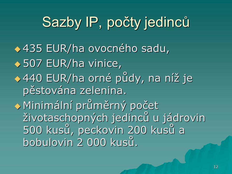Sazby IP, počty jedinců 435 EUR/ha ovocného sadu, 507 EUR/ha vinice,